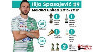 Ilija Spasojevic